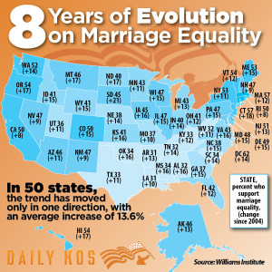 DKMarriageEqualityShare2